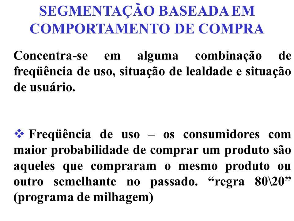 SEGMENTAÇÃO BASEADA EM COMPORTAMENTO DE COMPRA Concentra-se em alguma combinação de freqüência de uso, situação de lealdade e situação de usuário.