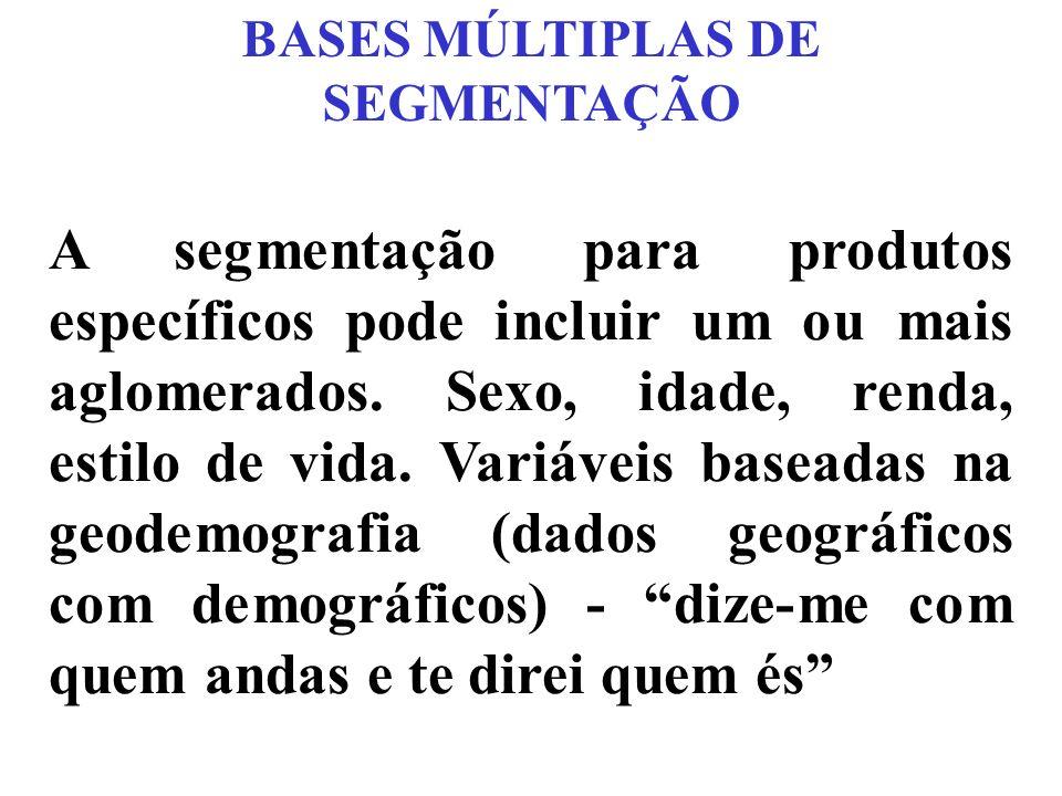 BASES MÚLTIPLAS DE SEGMENTAÇÃO A segmentação para produtos específicos pode incluir um ou mais aglomerados.