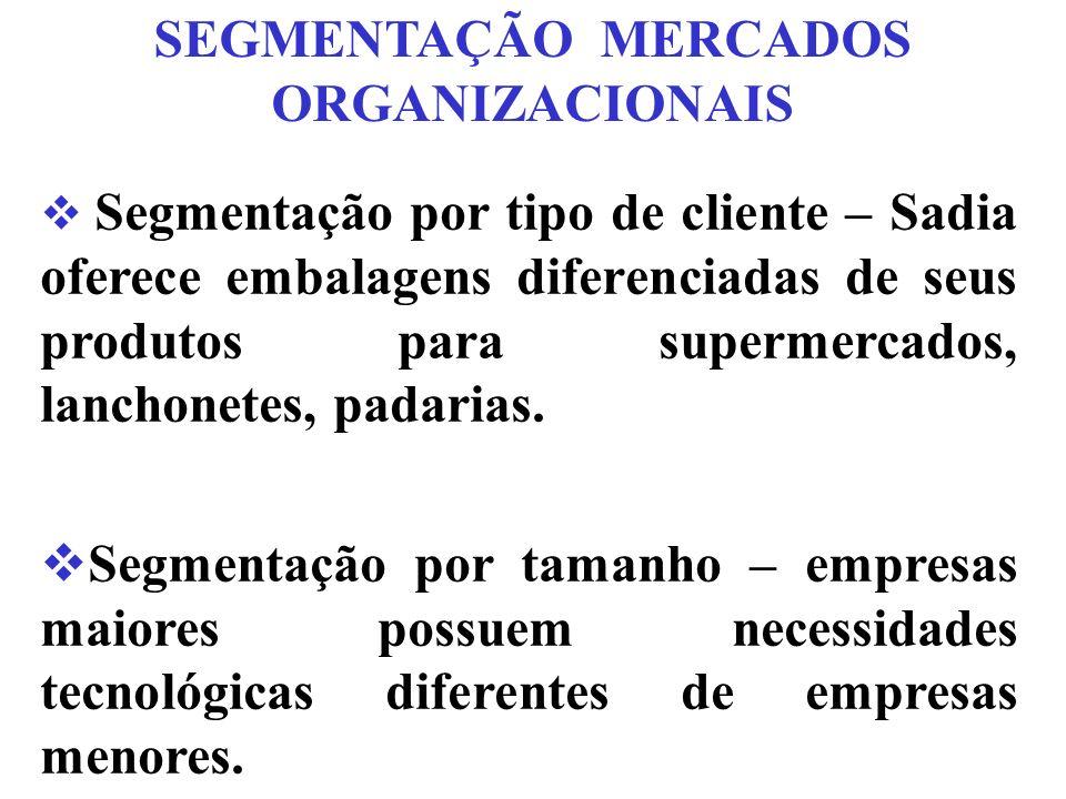 SEGMENTAÇÃO MERCADOS ORGANIZACIONAIS  Segmentação por tipo de cliente – Sadia oferece embalagens diferenciadas de seus produtos para supermercados, lanchonetes, padarias.