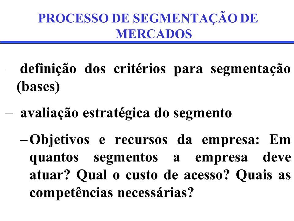 PROCESSO DE SEGMENTAÇÃO DE MERCADOS – definição dos critérios para segmentação (bases) – avaliação estratégica do segmento –Objetivos e recursos da empresa: Em quantos segmentos a empresa deve atuar.