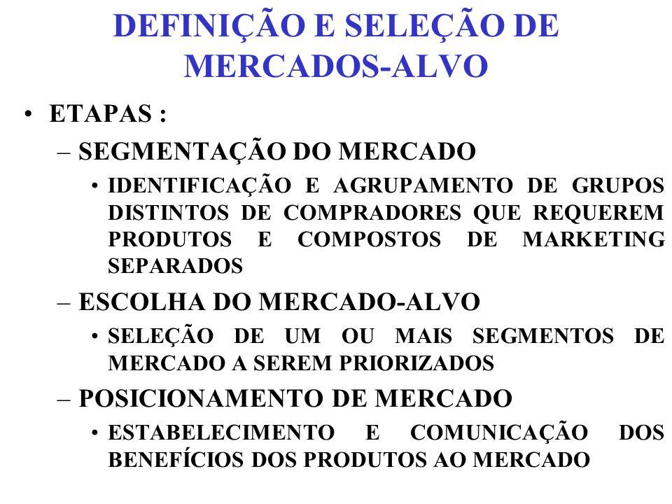DEFINIÇÃO E SELEÇÃO DE MERCADOS-ALVO ETAPAS : –SEGMENTAÇÃO DO MERCADO IDENTIFICAÇÃO E AGRUPAMENTO DE GRUPOS DISTINTOS DE COMPRADORES QUE REQUEREM PRODUTOS E COMPOSTOS DE MARKETING SEPARADOS –ESCOLHA DO MERCADO-ALVO SELEÇÃO DE UM OU MAIS SEGMENTOS DE MERCADO A SEREM PRIORIZADOS –POSICIONAMENTO DE MERCADO ESTABELECIMENTO E COMUNICAÇÃO DOS BENEFÍCIOS DOS PRODUTOS AO MERCADO