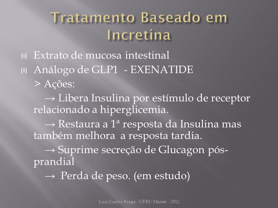  Extrato de mucosa intestinal  Análogo de GLP1 - EXENATIDE > Ações: → Libera Insulina por estímulo de receptor relacionado a hiperglicemia.