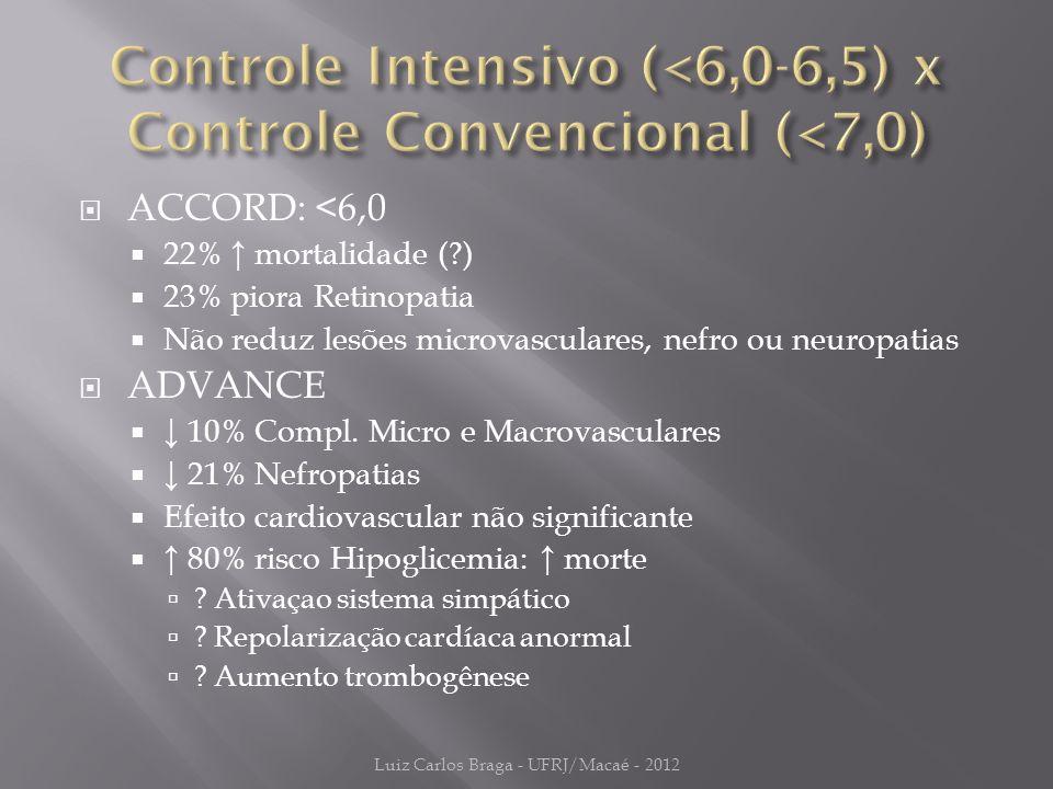  ACCORD: <6,0  22% ↑ mortalidade ( )  23% piora Retinopatia  Não reduz lesões microvasculares, nefro ou neuropatias  ADVANCE  ↓ 10% Compl.