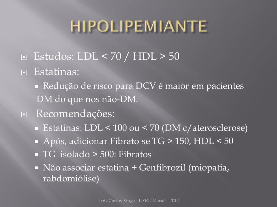  Estudos: LDL 50  Estatinas:  Redução de risco para DCV é maior em pacientes DM do que nos não-DM.