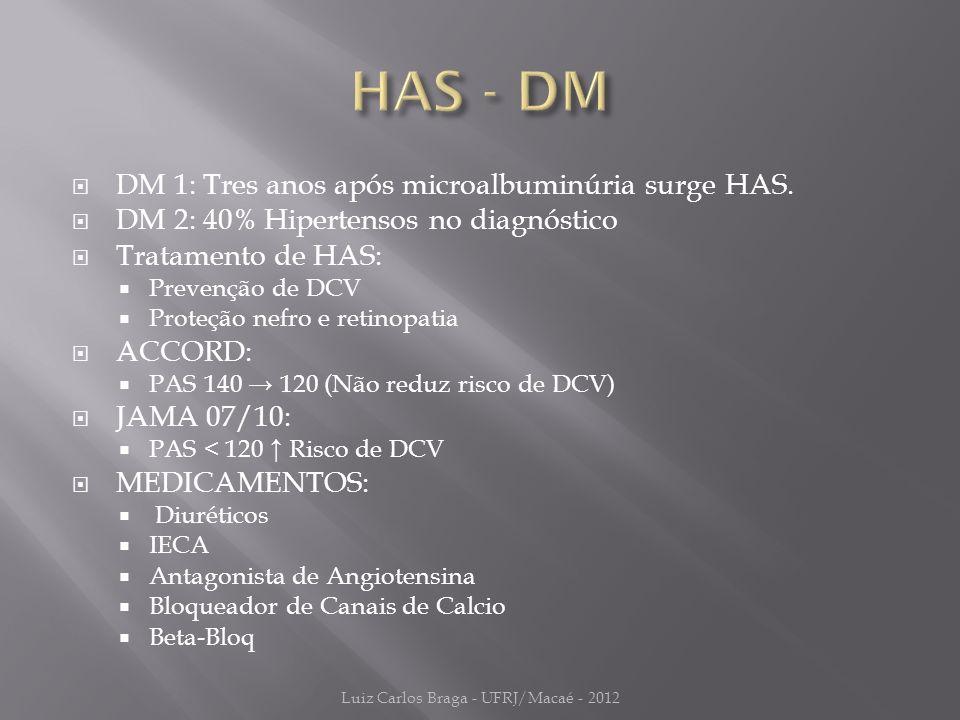 DM 1: Tres anos após microalbuminúria surge HAS.