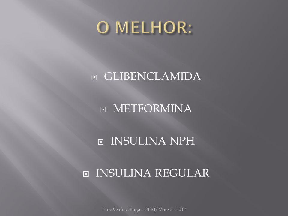  GLIBENCLAMIDA  METFORMINA  INSULINA NPH  INSULINA REGULAR Luiz Carlos Braga - UFRJ/Macaé - 2012