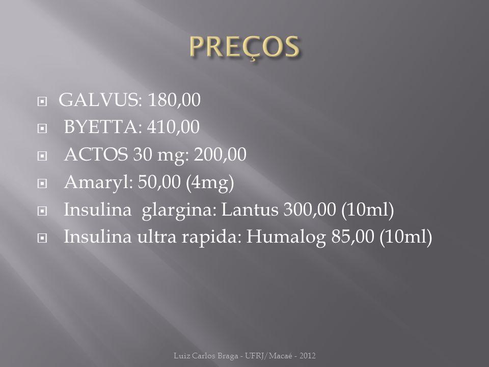  GALVUS: 180,00  BYETTA: 410,00  ACTOS 30 mg: 200,00  Amaryl: 50,00 (4mg)  Insulina glargina: Lantus 300,00 (10ml)  Insulina ultra rapida: Humalog 85,00 (10ml) Luiz Carlos Braga - UFRJ/Macaé - 2012
