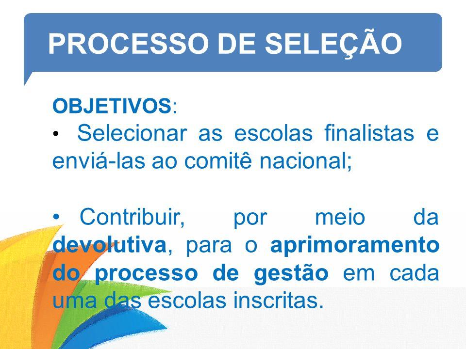 ETAPAS 1ª - Colegiados Escolares 2ª - Comitês Regionais 3ª - Comitês Estaduais 4ª - Comitê Nacional 5ª - Comitê Final