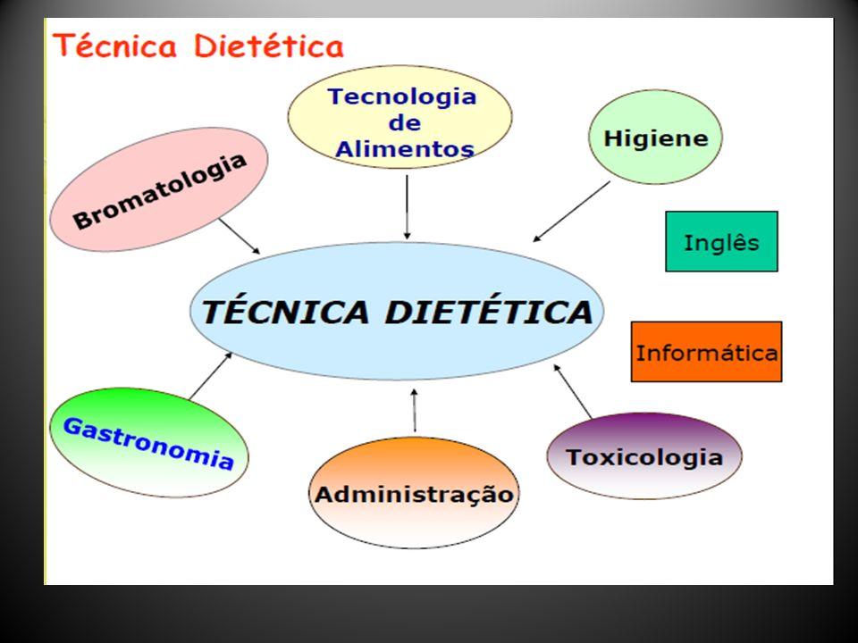 Conceito de Alimento Segundo Escudero Alimento é toda substância que, incorporada ou não ao organismo, nele exerce função de nutrição.