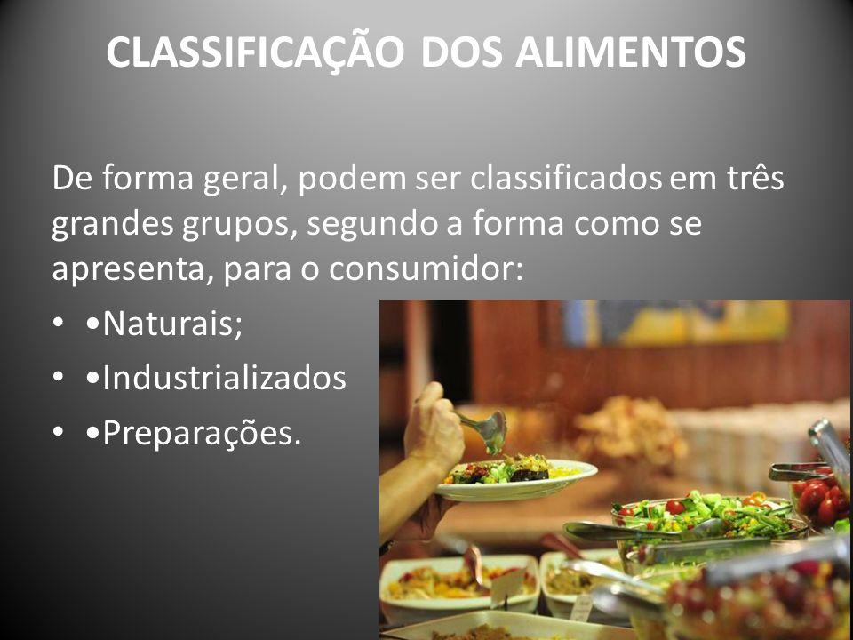 CLASSIFICAÇÃO DOS ALIMENTOS De forma geral, podem ser classificados em três grandes grupos, segundo a forma como se apresenta, para o consumidor: Naturais; Industrializados Preparações.