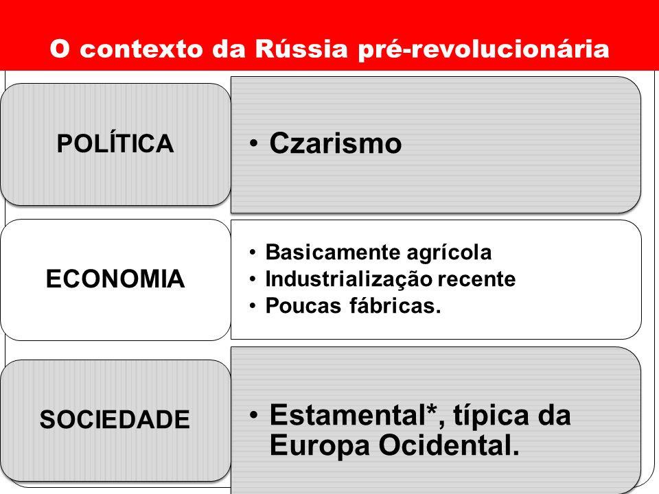 O contexto da Rússia pré-revolucionária Prof.