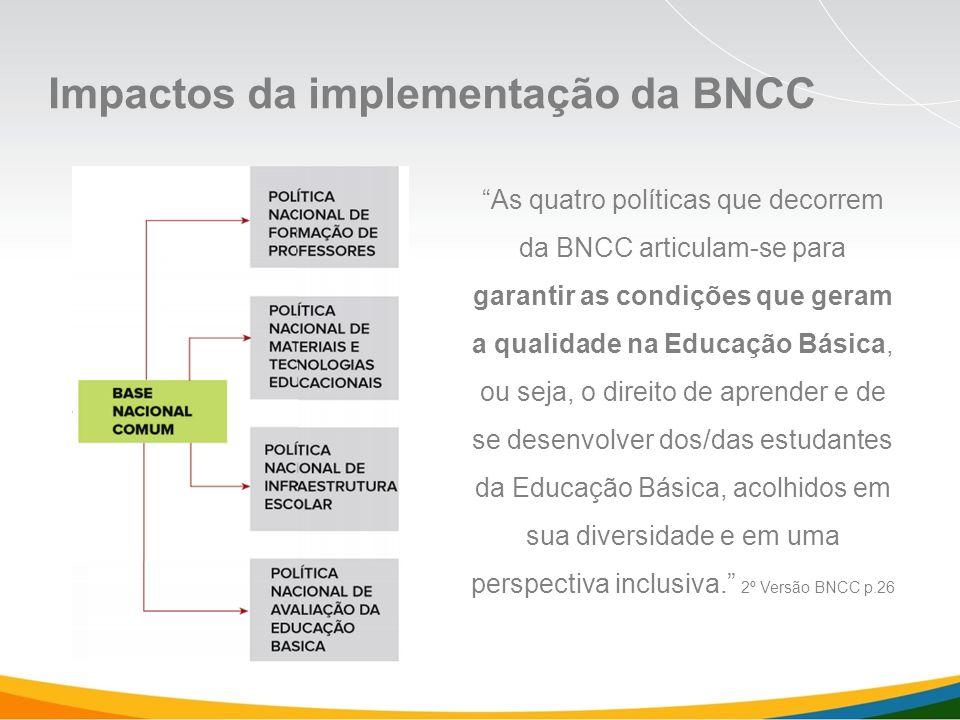 As quatro políticas que decorrem da BNCC articulam-se para garantir as condições que geram a qualidade na Educação Básica, ou seja, o direito de aprender e de se desenvolver dos/das estudantes da Educação Básica, acolhidos em sua diversidade e em uma perspectiva inclusiva. 2º Versão BNCC p.26