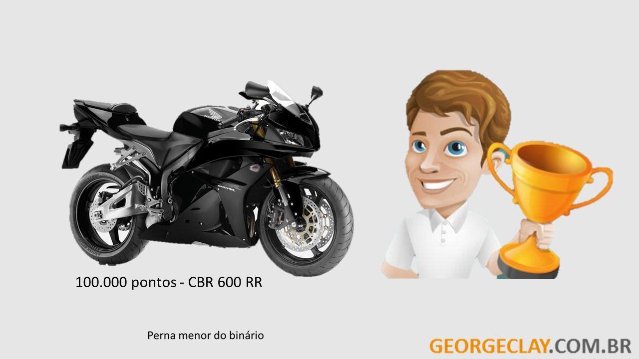 100.000 pontos - CBR 600 RR