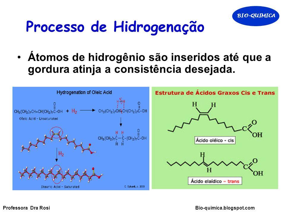 Processo de Hidrogenação Átomos de hidrogênio são inseridos até que a gordura atinja a consistência desejada.