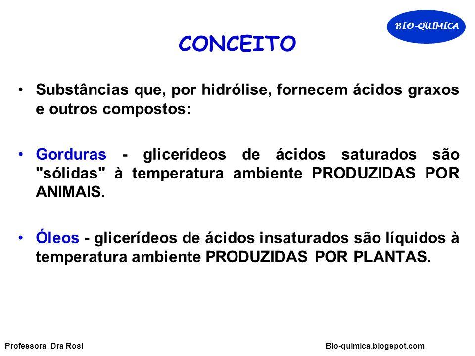 CONCEITO Substâncias que, por hidrólise, fornecem ácidos graxos e outros compostos: Gorduras - glicerídeos de ácidos saturados são sólidas à temperatura ambiente PRODUZIDAS POR ANIMAIS.
