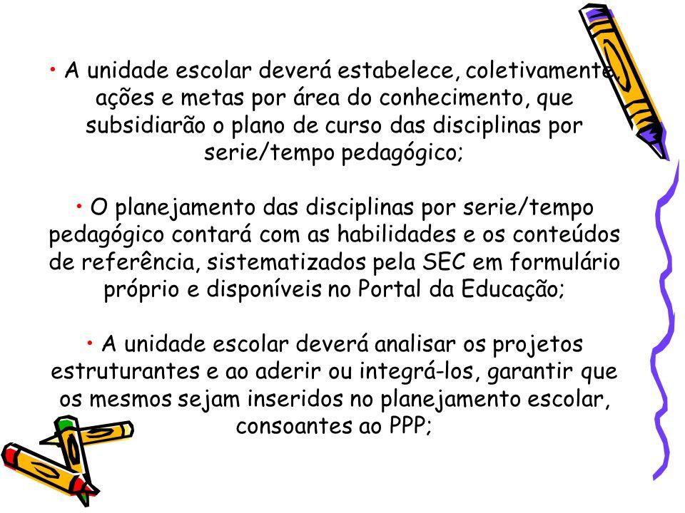 A unidade escolar deverá estabelece, coletivamente, ações e metas por área do conhecimento, que subsidiarão o plano de curso das disciplinas por serie/tempo pedagógico; O planejamento das disciplinas por serie/tempo pedagógico contará com as habilidades e os conteúdos de referência, sistematizados pela SEC em formulário próprio e disponíveis no Portal da Educação; A unidade escolar deverá analisar os projetos estruturantes e ao aderir ou integrá-los, garantir que os mesmos sejam inseridos no planejamento escolar, consoantes ao PPP;