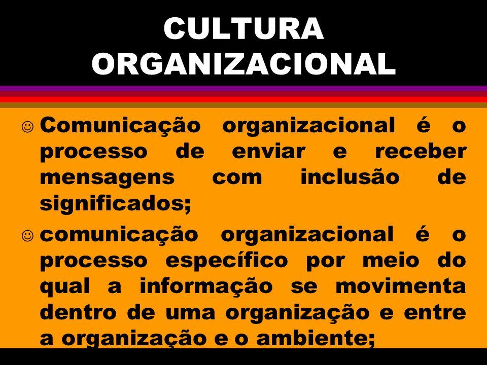 CULTURA ORGANIZACIONAL J Comunicação organizacional é o processo de enviar e receber mensagens com inclusão de significados; J comunicação organizacional é o processo específico por meio do qual a informação se movimenta dentro de uma organização e entre a organização e o ambiente; J é uma ferramenta de gestão empresarial.