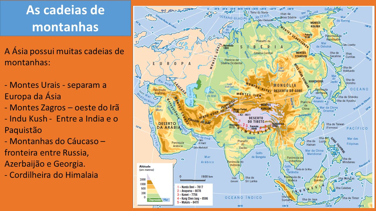 As cadeias de montanhas A Ásia possui muitas cadeias de montanhas: - Montes Urais - separam a Europa da Ásia - Montes Zagros – oeste do Irã - Indu Kush - Entre a India e o Paquistão - Montanhas do Cáucaso – fronteira entre Russia, Azerbaijão e Georgia.