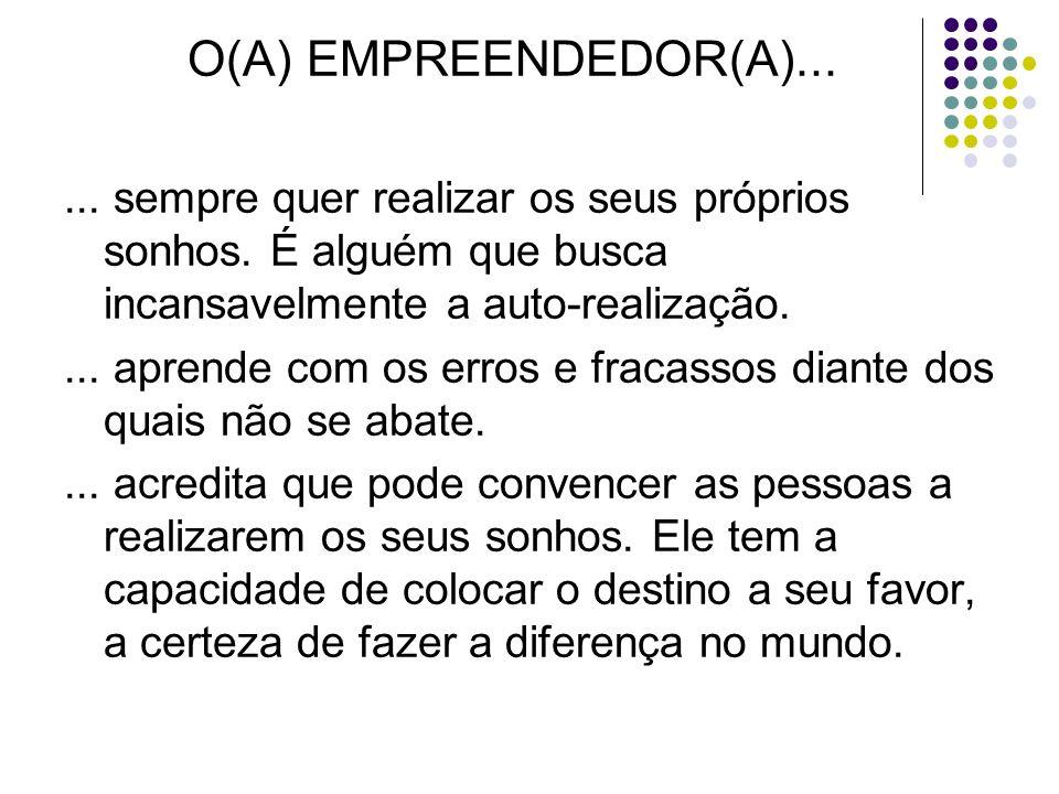 O(A) EMPREENDEDOR(A)...... sempre quer realizar os seus próprios sonhos.