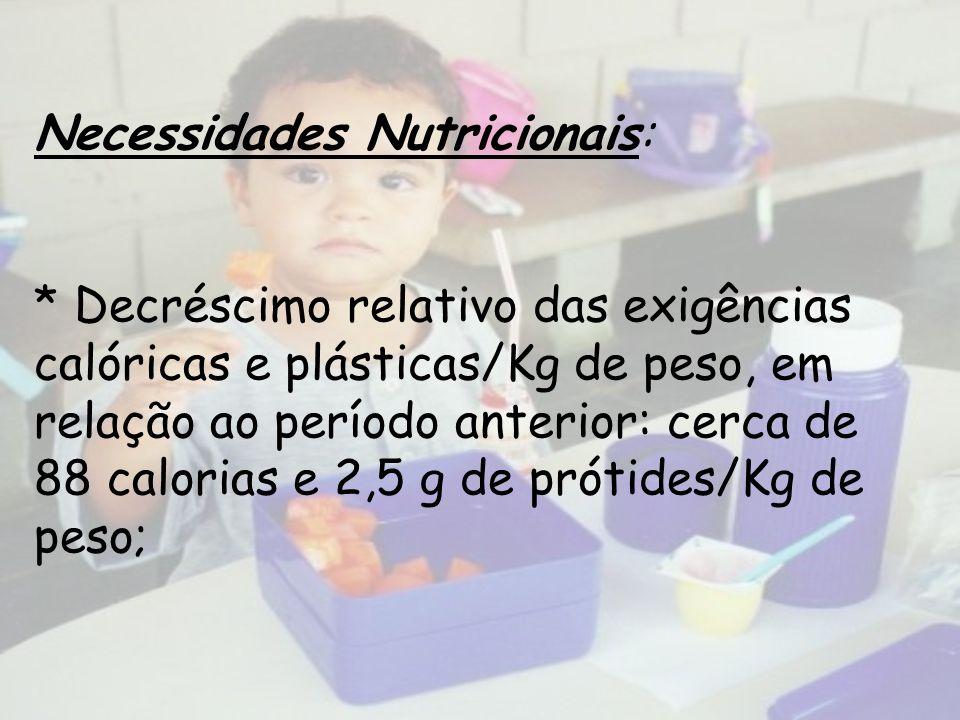 Necessidades Nutricionais: * Decréscimo relativo das exigências calóricas e plásticas/Kg de peso, em relação ao período anterior: cerca de 88 calorias e 2,5 g de prótides/Kg de peso;