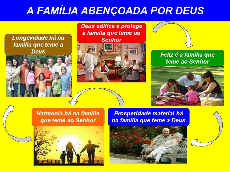 A FAMÍLIA ABENÇOADA POR DEUS Deus edifica e protege a família que teme ao Senhor Feliz é a família que teme ao Senhor Prosperidade material há na famí