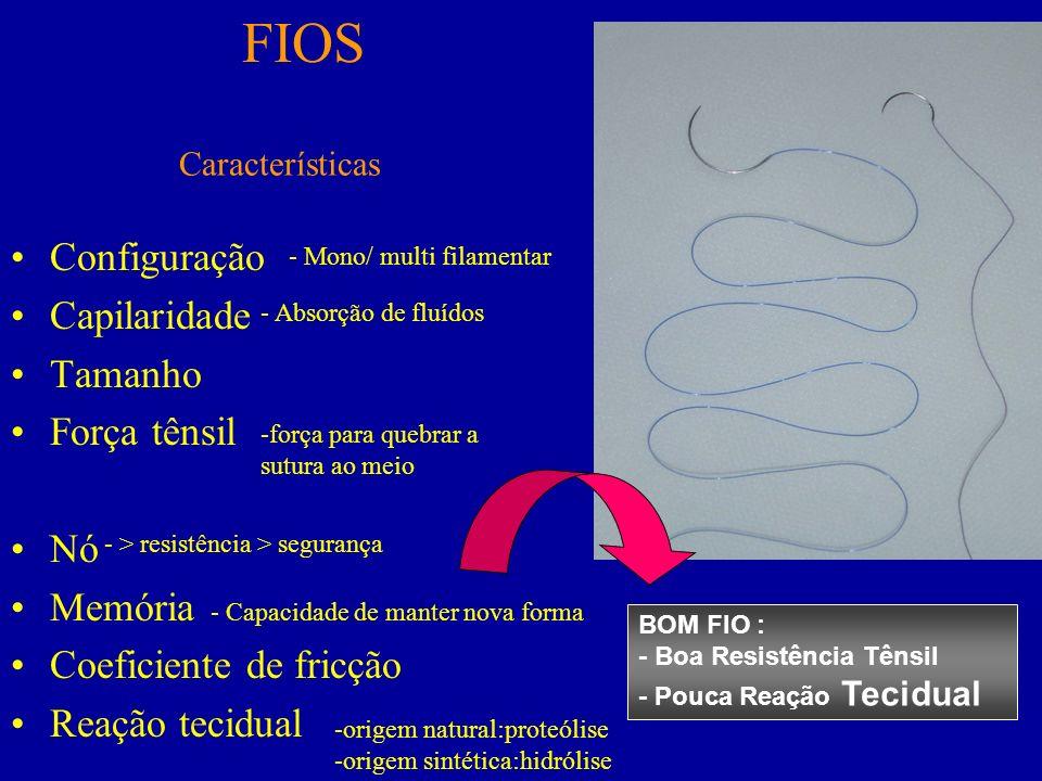 FIOS Configuração Capilaridade Tamanho Força tênsil Nó Memória Coeficiente de fricção Reação tecidual - Mono/ multi filamentar - Absorção de fluídos -força para quebrar a sutura ao meio - > resistência > segurança - Capacidade de manter nova forma -origem natural:proteólise -origem sintética:hidrólise Características BOM FIO : - Boa Resistência Tênsil - Pouca Reação Tecidual