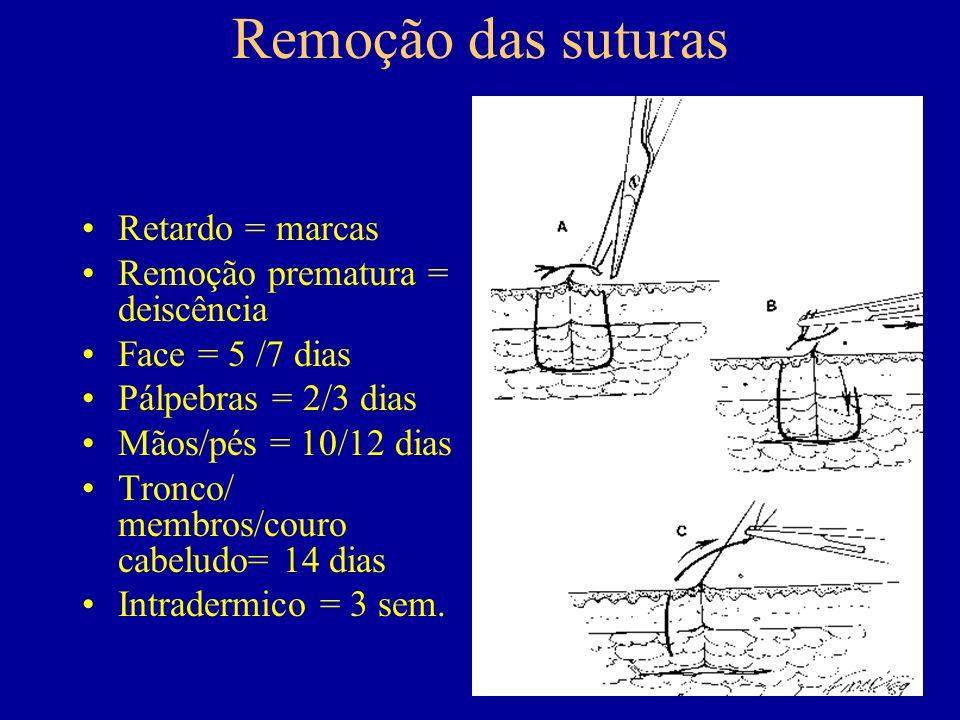 Remoção das suturas Retardo = marcas Remoção prematura = deiscência Face = 5 /7 dias Pálpebras = 2/3 dias Mãos/pés = 10/12 dias Tronco/ membros/couro cabeludo= 14 dias Intradermico = 3 sem.