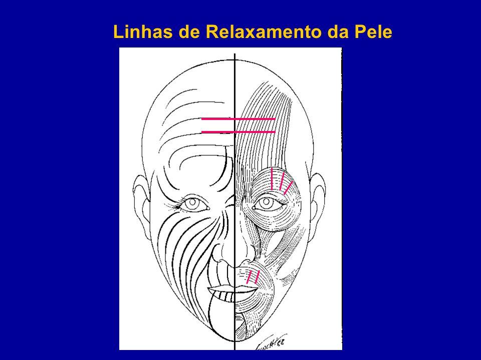 Linhas de Relaxamento da Pele