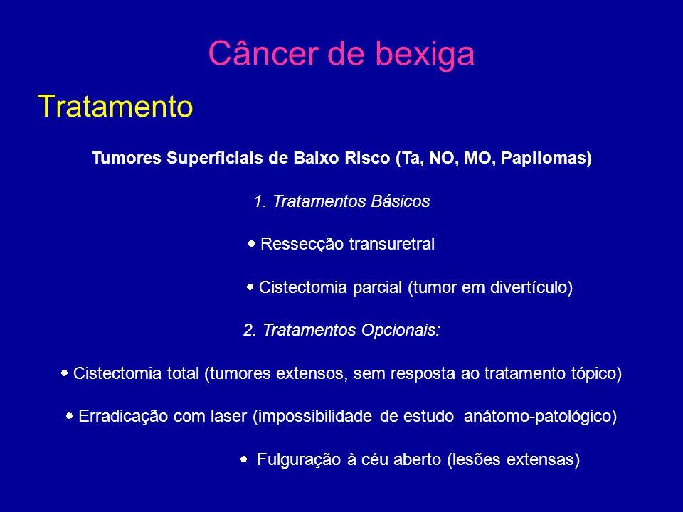 Câncer de bexiga Tratamento Tumores Superficiais de Baixo Risco (Ta, NO, MO, Papilomas) 1.