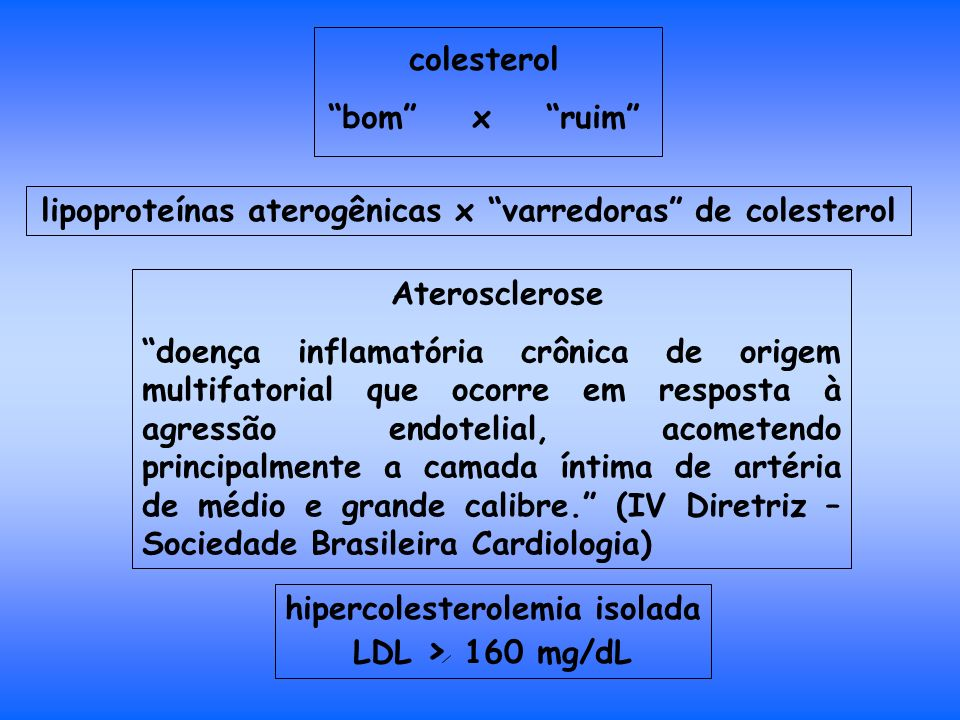 colesterol bom x ruim lipoproteínas aterogênicas x varredoras de colesterol Aterosclerose doença inflamatória crônica de origem multifatorial que ocorre em resposta à agressão endotelial, acometendo principalmente a camada íntima de artéria de médio e grande calibre. (IV Diretriz – Sociedade Brasileira Cardiologia) hipercolesterolemia isolada LDL > 160 mg/dL