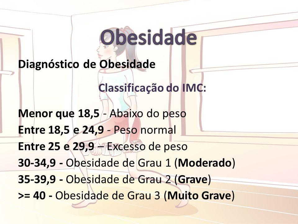 Diagnóstico de Obesidade Classificação do IMC: Menor que 18,5 - Abaixo do peso Entre 18,5 e 24,9 - Peso normal Entre 25 e 29,9 – Excesso de peso 30-34,9 - Obesidade de Grau 1 (Moderado) 35-39,9 - Obesidade de Grau 2 (Grave) >= 40 - Obesidade de Grau 3 (Muito Grave)