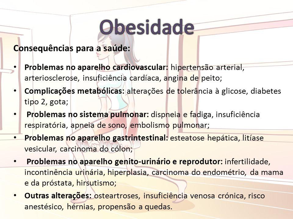 Consequências para a saúde: Problemas no aparelho cardiovascular: hipertensão arterial, arteriosclerose, insuficiência cardíaca, angina de peito; Complicações metabólicas: alterações de tolerância à glicose, diabetes tipo 2, gota; Problemas no sistema pulmonar: dispneia e fadiga, insuficiência respiratória, apneia de sono, embolismo pulmonar; Problemas no aparelho gastrintestinal: esteatose hepática, litíase vesicular, carcinoma do cólon; Problemas no aparelho genito-urinário e reprodutor: infertilidade, incontinência urinária, hiperplasia, carcinoma do endométrio, da mama e da próstata, hirsutismo; Outras alterações: osteartroses, insuficiência venosa crónica, risco anestésico, hérnias, propensão a quedas.