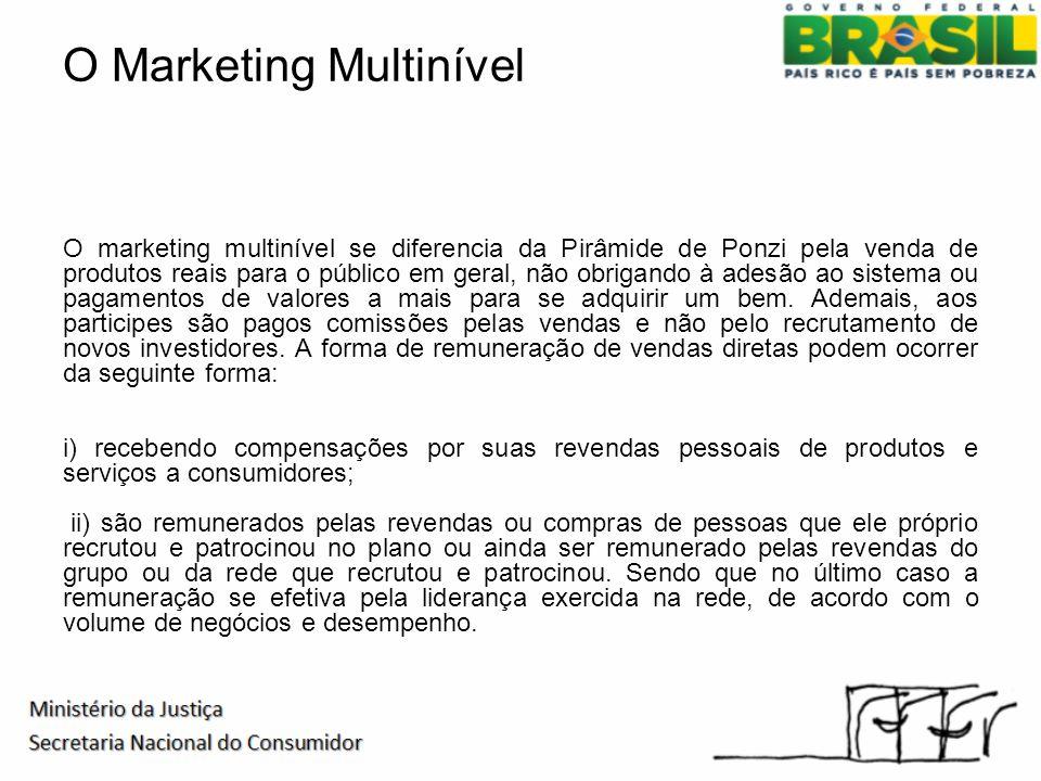 O Marketing Multinível O marketing multinível se diferencia da Pirâmide de Ponzi pela venda de produtos reais para o público em geral, não obrigando à adesão ao sistema ou pagamentos de valores a mais para se adquirir um bem.