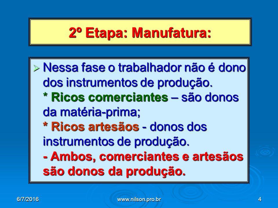 2º Etapa: Manufatura:  Nessa fase o trabalhador não é dono dos instrumentos de produção.