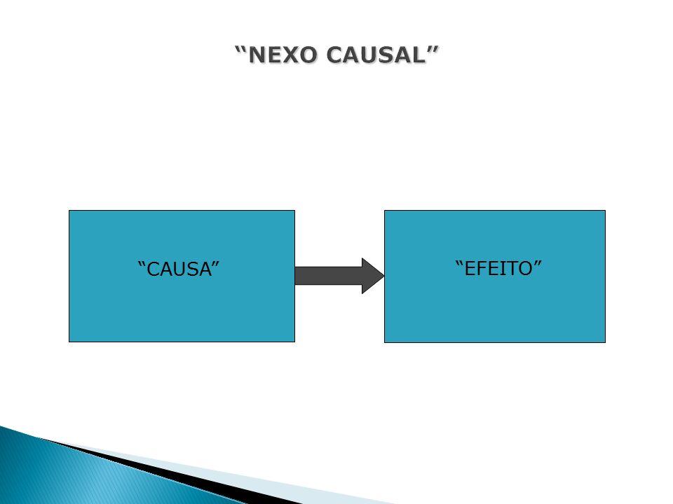 EFEITO CAUSA