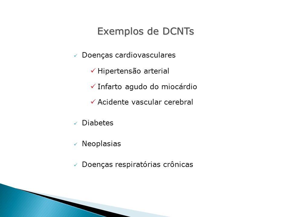 Doenças cardiovasculares Hipertensão arterial Infarto agudo do miocárdio Acidente vascular cerebral Diabetes Neoplasias Doenças respiratórias crônicas Exemplos de DCNTs