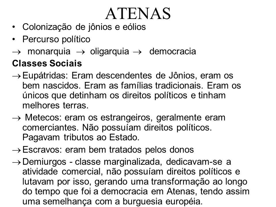 ATENAS Colonização de jônios e eólios Percurso político  monarquia  oligarquia  democracia Classes Sociais  Eupátridas: Eram descendentes de Jônios, eram os bem nascidos.