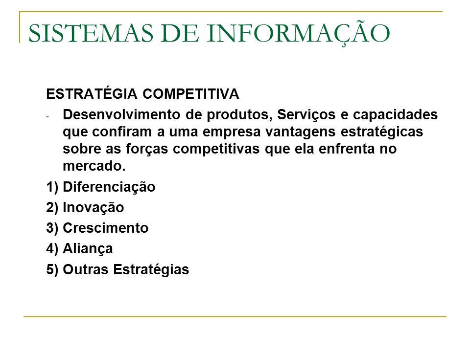 SISTEMAS DE INFORMAÇÃO ESTRATÉGIA COMPETITIVA - Desenvolvimento de produtos, Serviços e capacidades que confiram a uma empresa vantagens estratégicas sobre as forças competitivas que ela enfrenta no mercado.