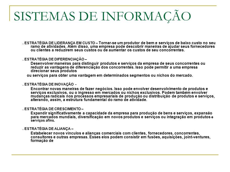 SISTEMAS DE INFORMAÇÃO.