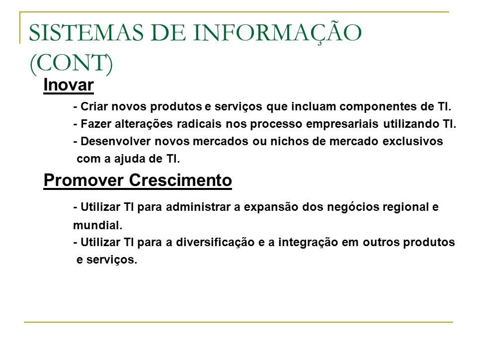 SISTEMAS DE INFORMAÇÃO (CONT) Inovar - Criar novos produtos e serviços que incluam componentes de TI.