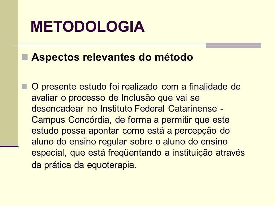 METODOLOGIA Aspectos relevantes do método O presente estudo foi realizado com a finalidade de avaliar o processo de Inclusão que vai se desencadear no