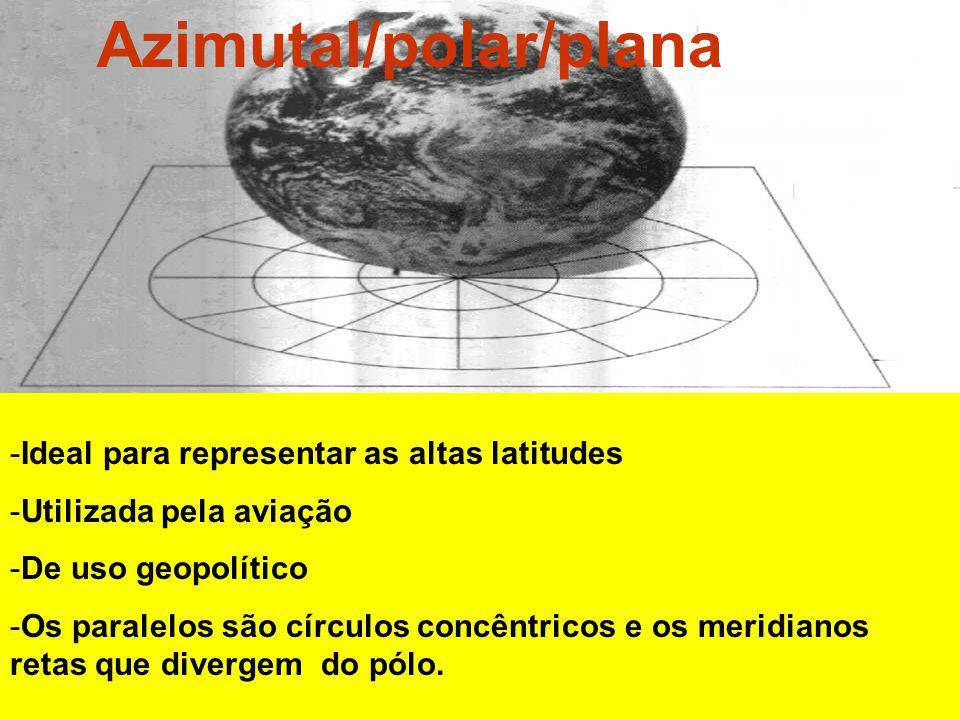 Azimutal/polar/plana -Ideal para representar as altas latitudes -Utilizada pela aviação -De uso geopolítico -Os paralelos são círculos concêntricos e