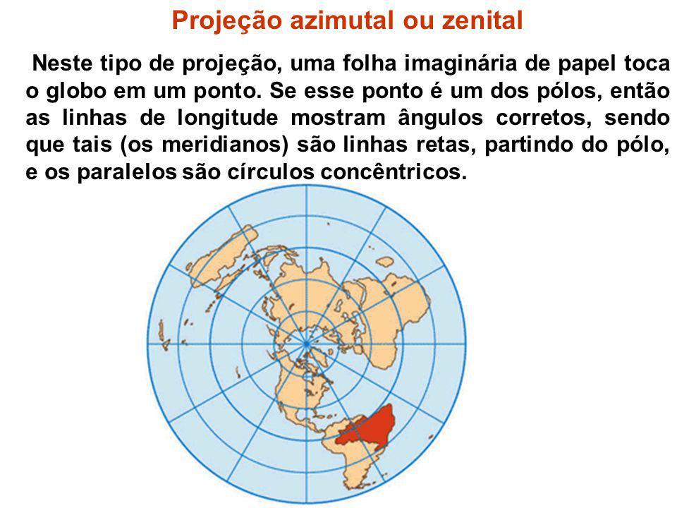 Projeção azimutal ou zenital Neste tipo de projeção, uma folha imaginária de papel toca o globo em um ponto. Se esse ponto é um dos pólos, então as li