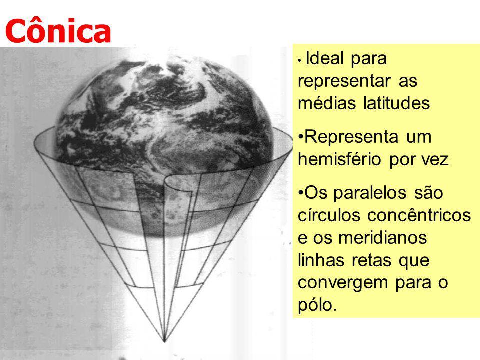 Cônica Ideal para representar as médias latitudes Representa um hemisfério por vez Os paralelos são círculos concêntricos e os meridianos linhas retas