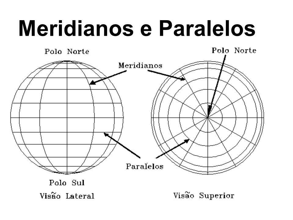 Cônica Ideal para representar as médias latitudes Representa um hemisfério por vez Os paralelos são círculos concêntricos e os meridianos linhas retas que convergem para o pólo.