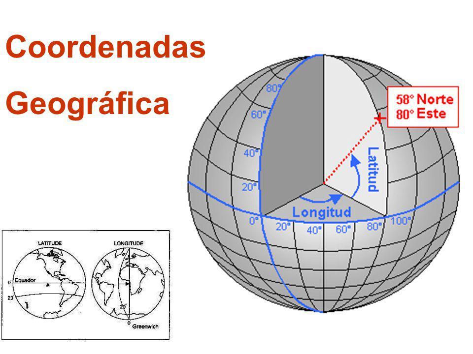 Coordenadas Geográfica