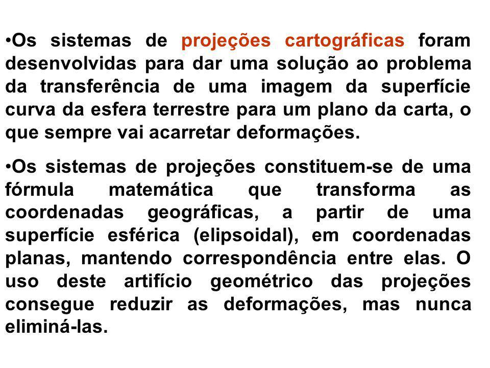 km hmdammdmcmmm 0000025.000.000 25000000 50000000 fórmulas E= D d D= E.d d= D E Exemplo: Belo Horizonte-Campinas D= E.d D= 25.000.000 x 2 D= 50.000.000 cm D= 500 km 10 n x 10 n