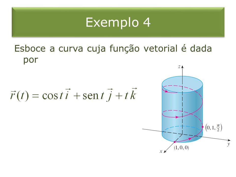 Exemplo 4 Esboce a curva cuja função vetorial é dada por