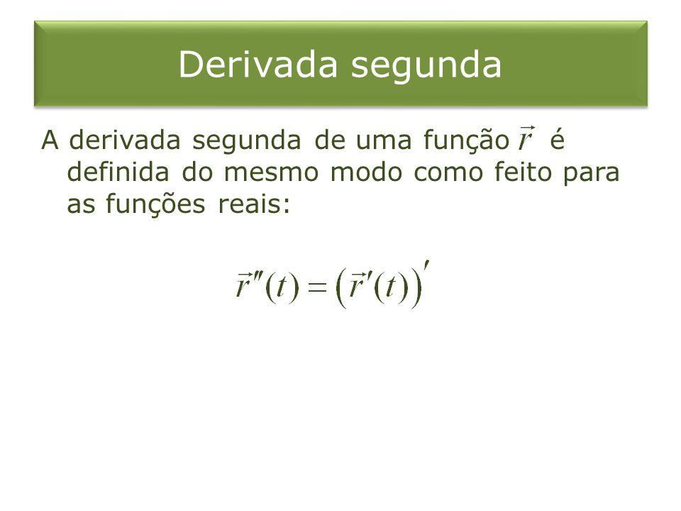 Derivada segunda A derivada segunda de uma função é definida do mesmo modo como feito para as funções reais: