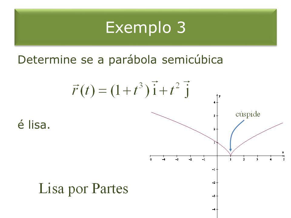 Exemplo 3 Determine se a parábola semicúbica é lisa.